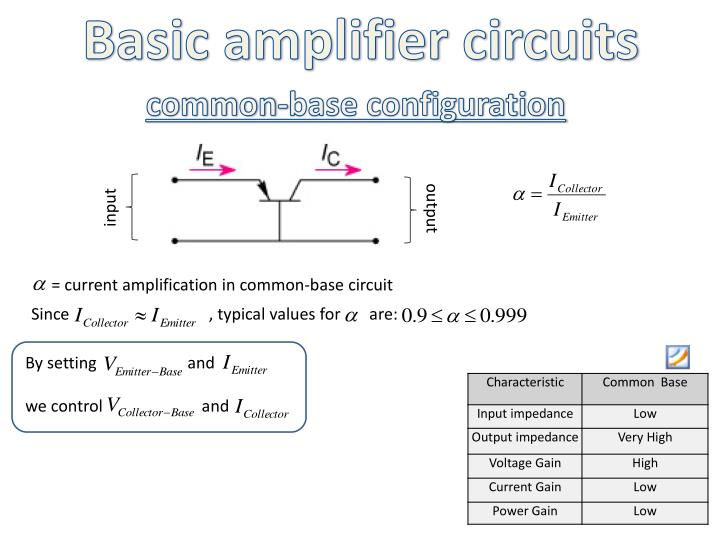 Basic amplifier circuits