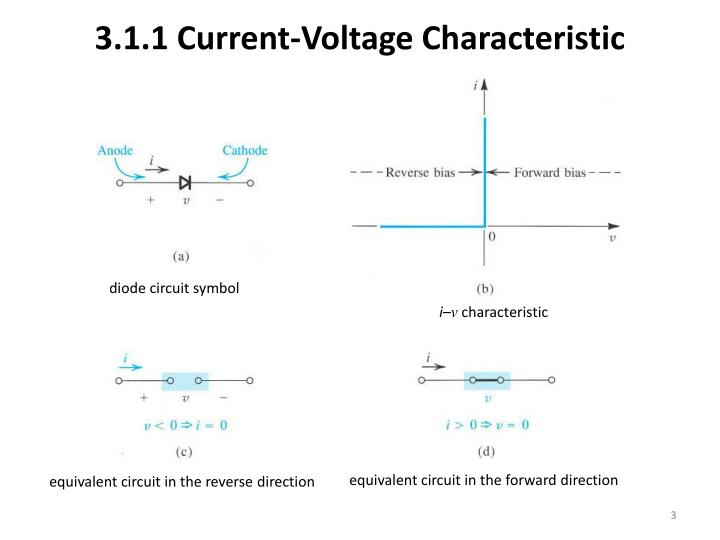 3 1 1 current voltage characteristic