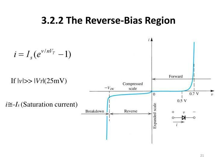 3.2.2 The Reverse-Bias Region