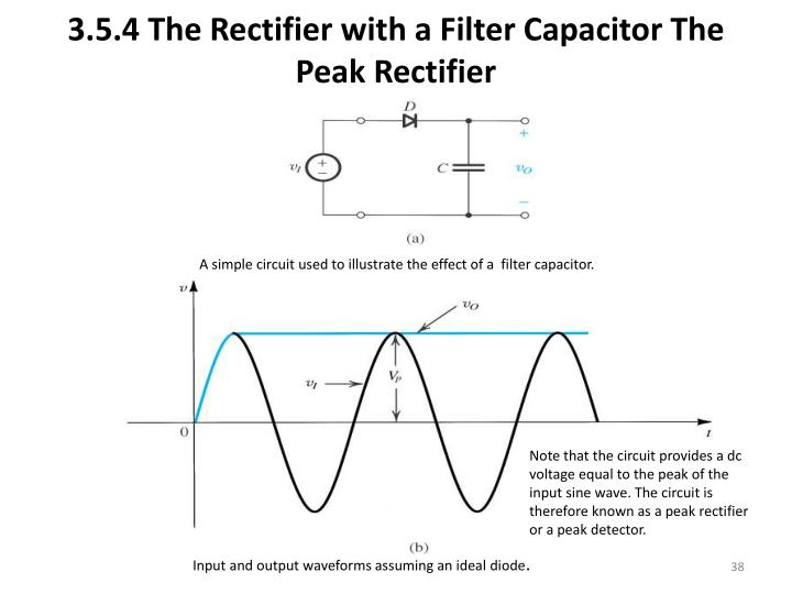 3.5.4 The Rectifier with a Filter Capacitor The Peak Rectifier