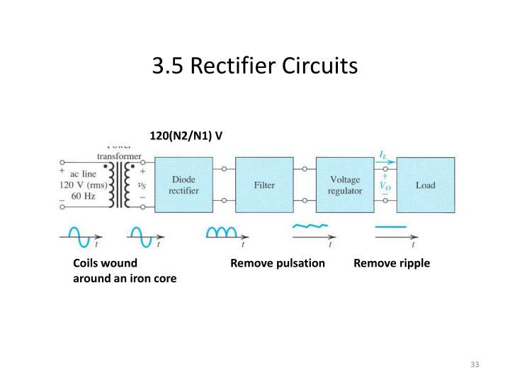 3.5 Rectifier Circuits