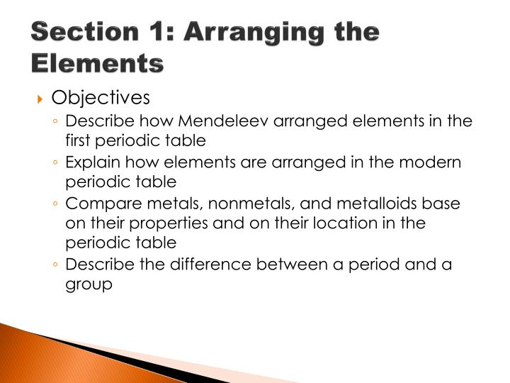Ppt the periodic table powerpoint presentation id1587785 section 1 arranging the elements objectives describe how mendeleev arranged elements in the first periodic table urtaz