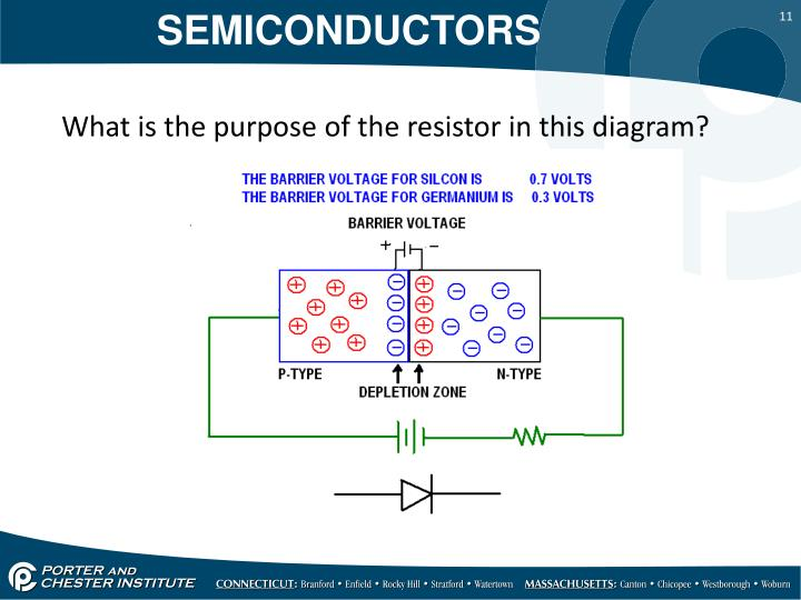 SEMICONDUCTORS
