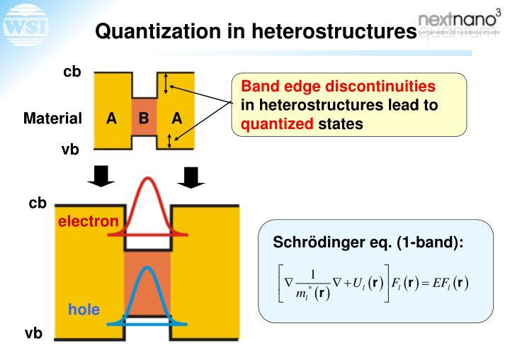 Quantization in heterostructures