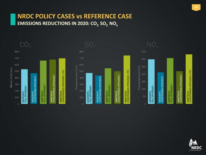 NRDC POLICY CASES