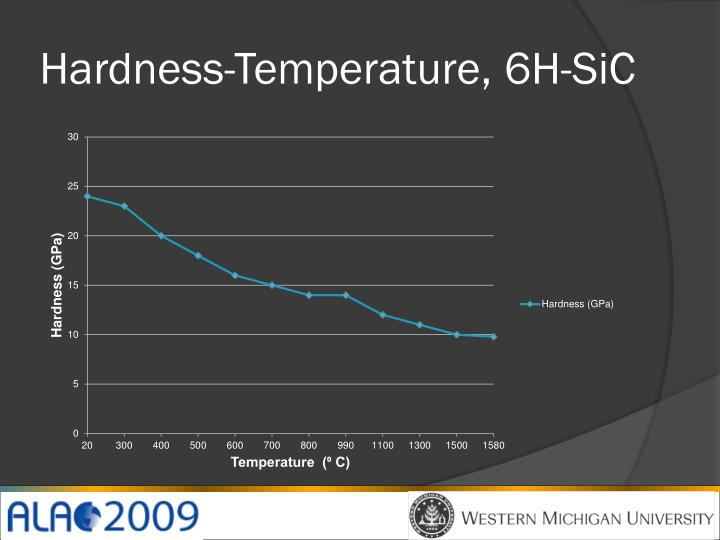 Hardness-Temperature, 6H-SiC