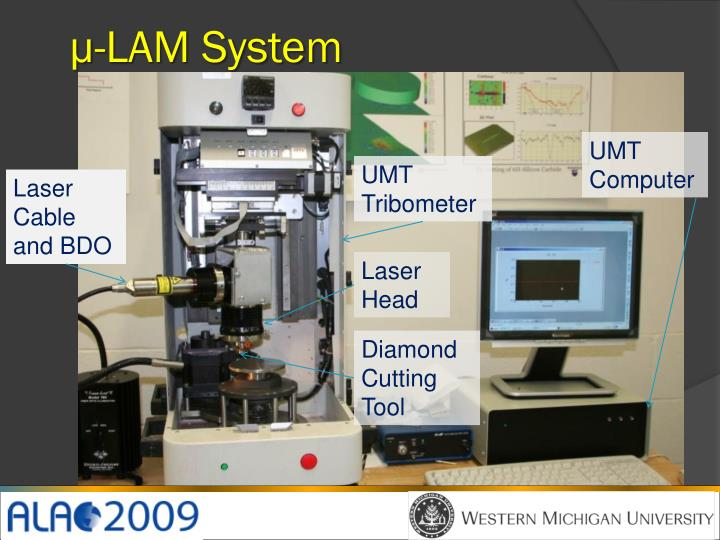 µ-LAM System