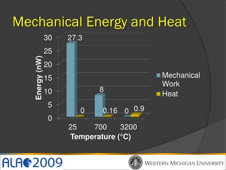 Mechanical Energy and Heat
