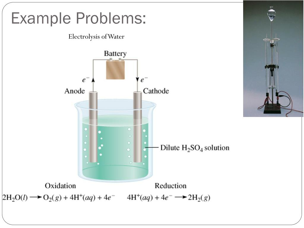 PPT - Electrochemistry MAE -212 PowerPoint Presentation - ID