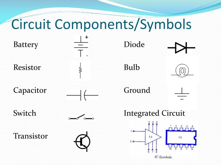 Ppt Electricity Powerpoint Presentation Id1588088