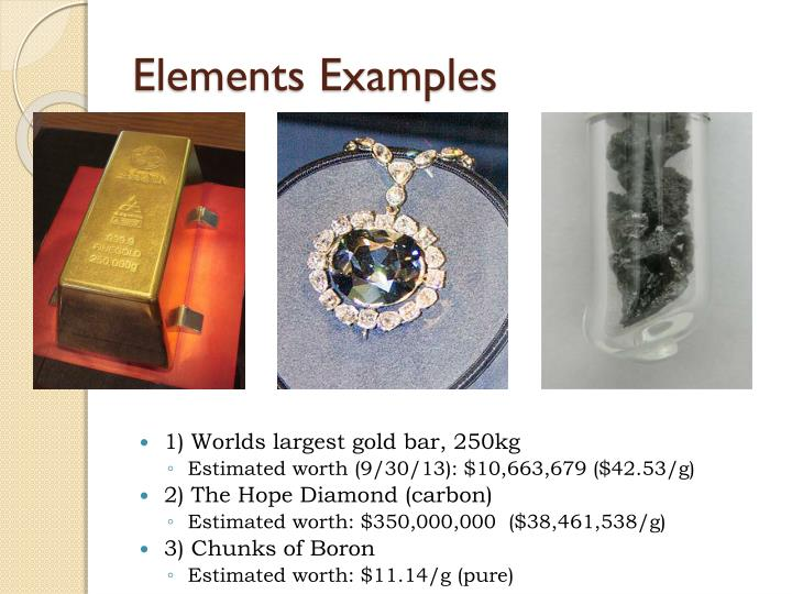 Elements Examples
