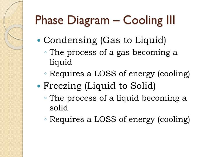 Phase Diagram – Cooling III