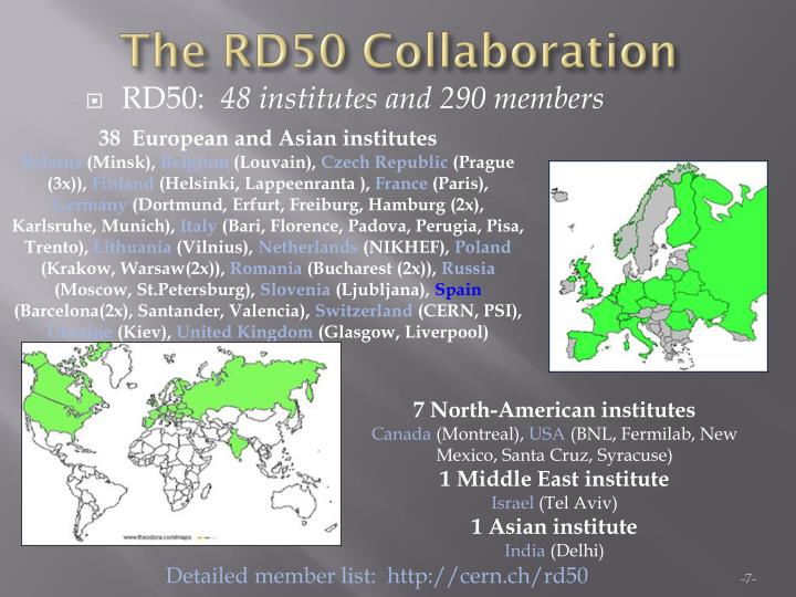 The RD50 Collaboration