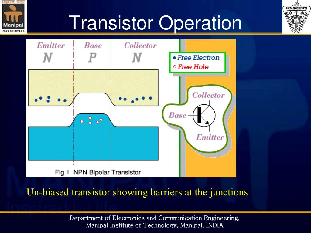 Basic Npn And Pnp Transistor Operation Electronics And Communications
