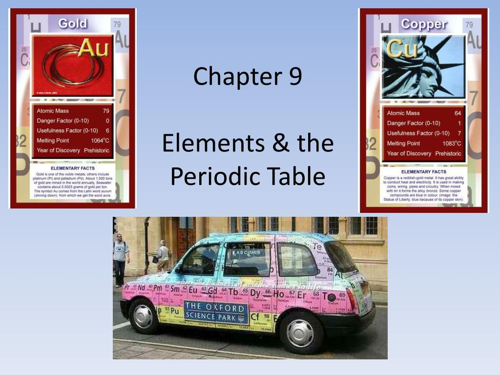 Ppt Chapter 9 Elements The Periodic Table Powerpoint