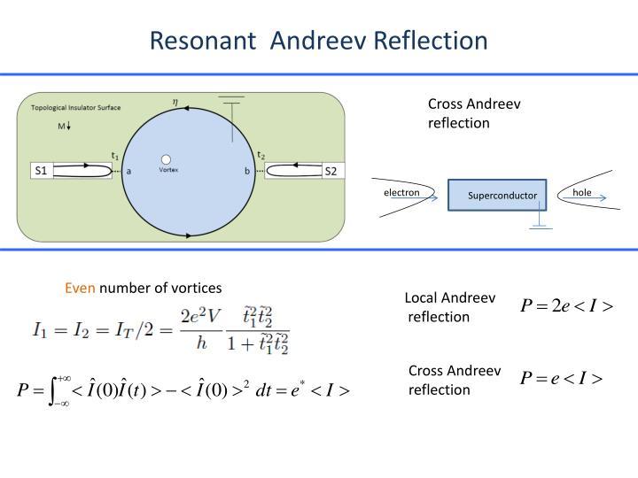 Resonant  Andreev Reflection
