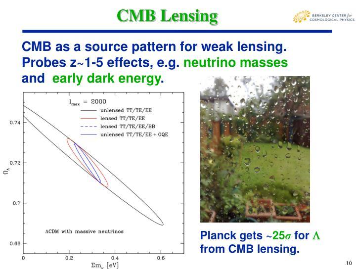CMB Lensing