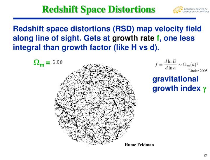 Redshift Space Distortions