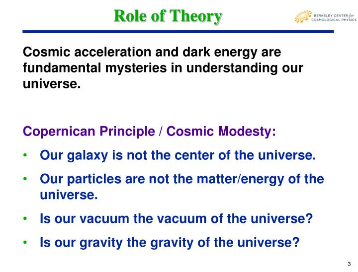 Role of theory