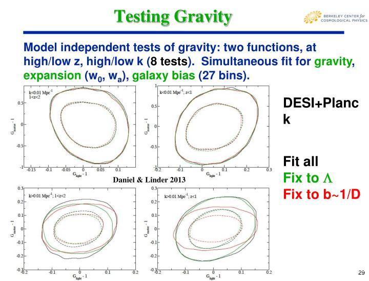 Testing Gravity