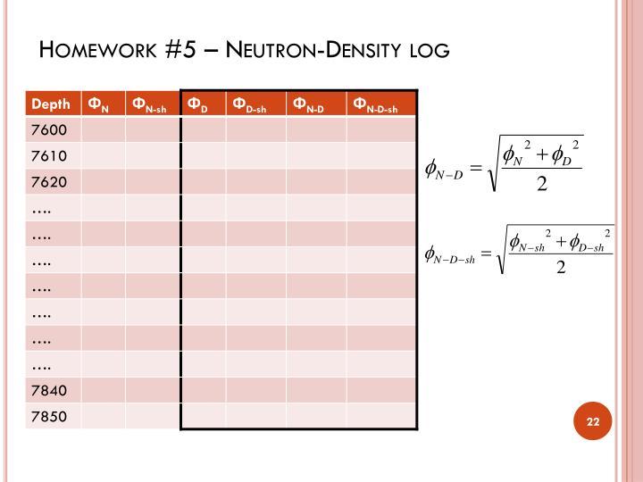 Need more help understanding neutron?