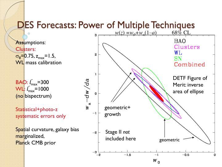 DES Forecasts: Power of Multiple Techniques