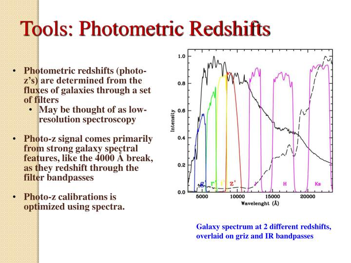 Tools: Photometric