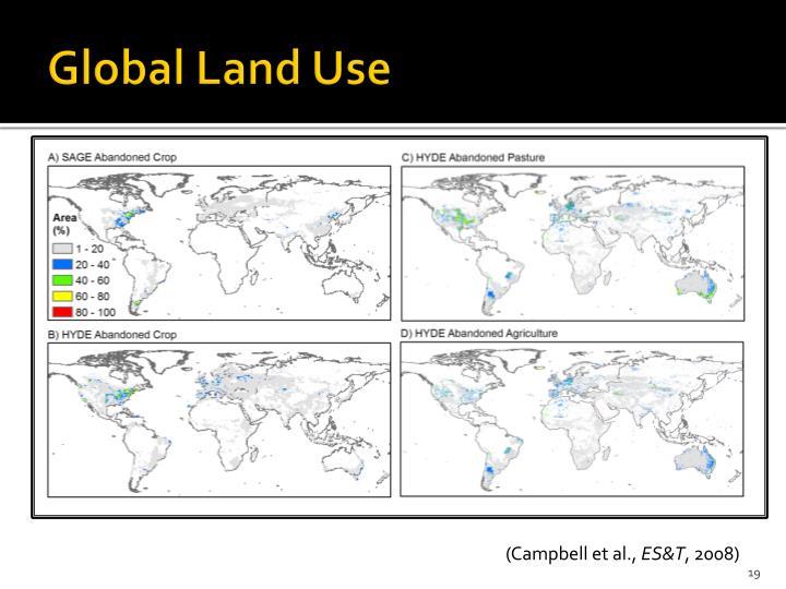 Global Land Use