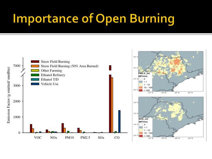 Importance of Open Burning