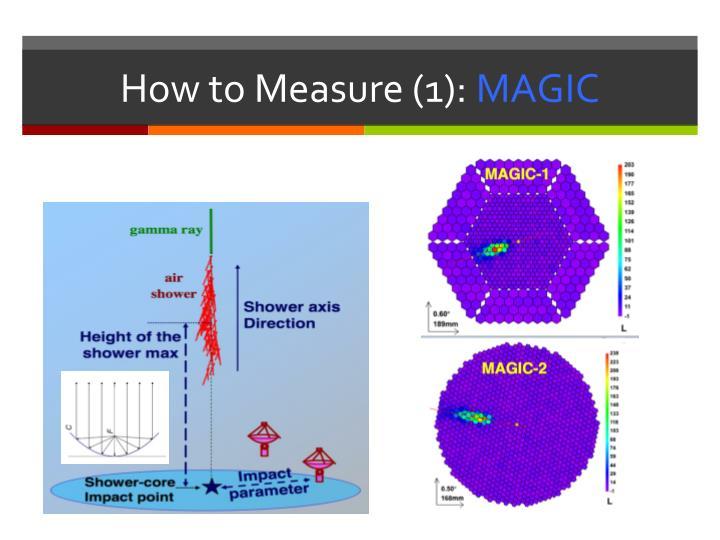 How to measure 1 magic