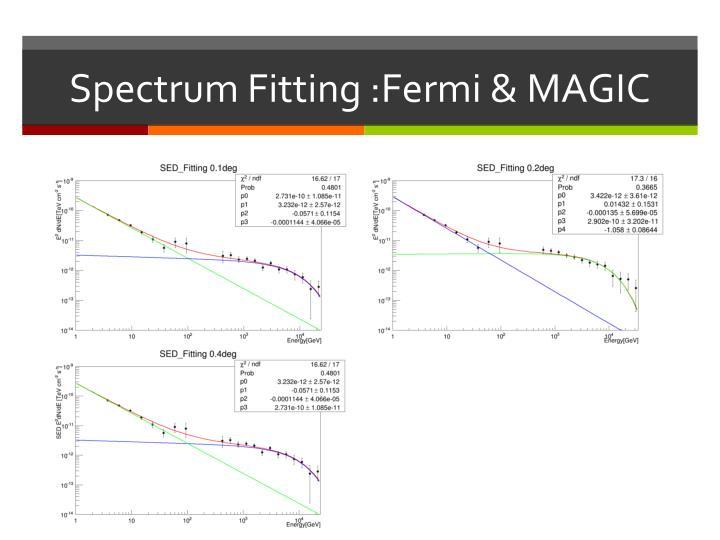 Spectrum Fitting :Fermi & MAGIC