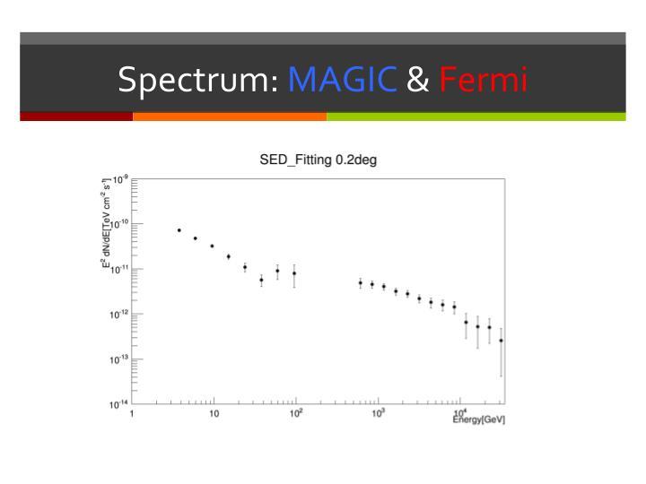 Spectrum: