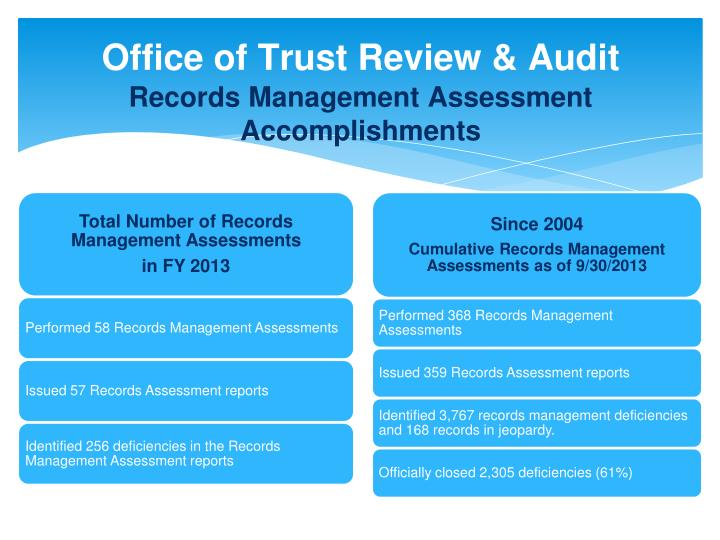 Office of Trust Review &