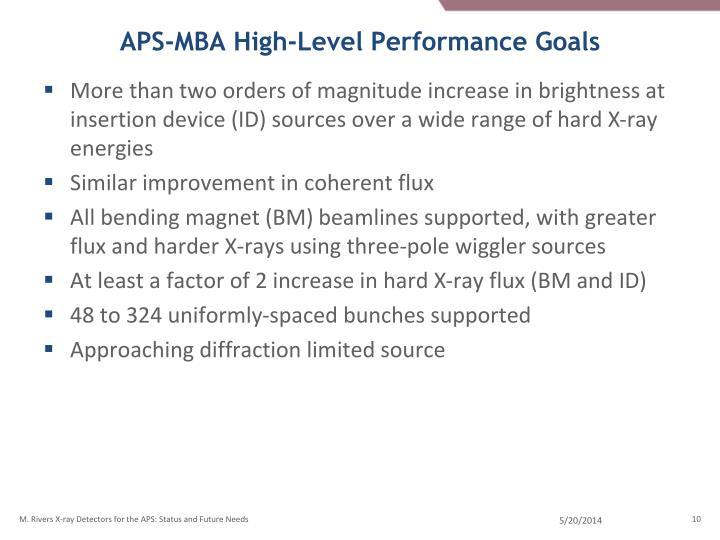 APS-MBA High-Level Performance Goals