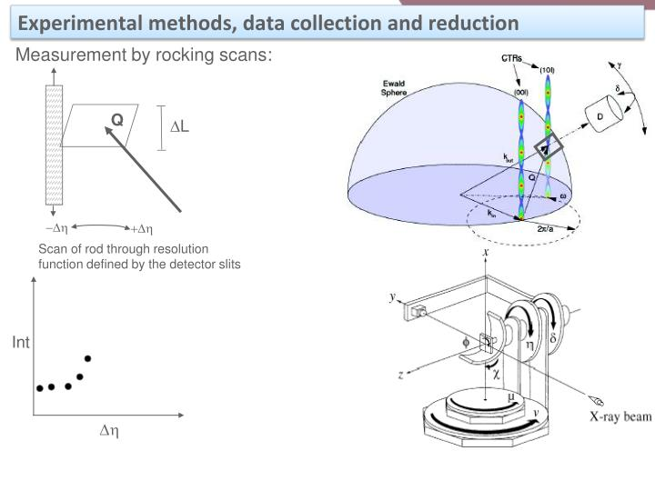 Experimental methods, data collection and reduction
