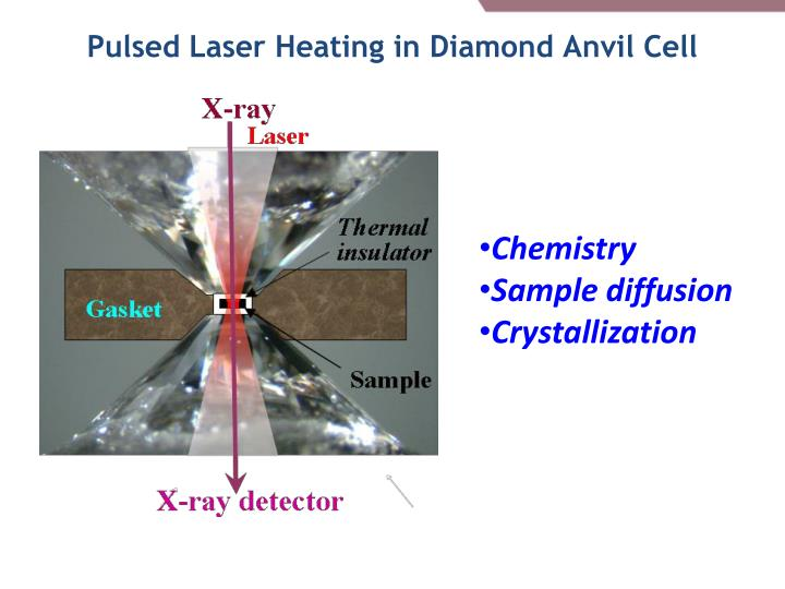 Pulsed Laser Heating in Diamond Anvil Cell