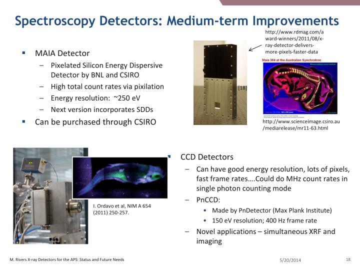 Spectroscopy Detectors: Medium-term Improvements
