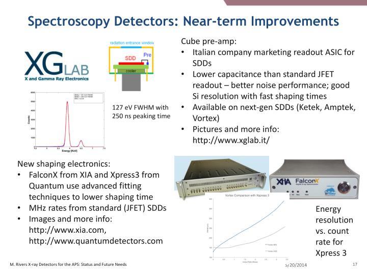 Spectroscopy Detectors: Near-term Improvements
