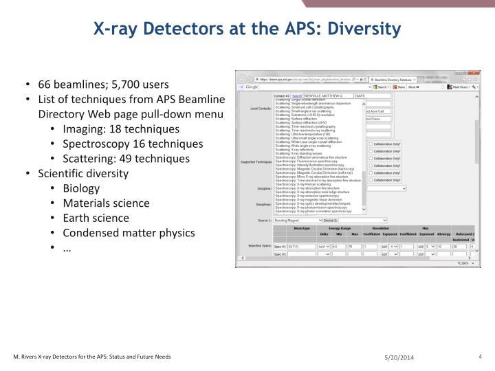 X-ray Detectors at the APS: Diversity