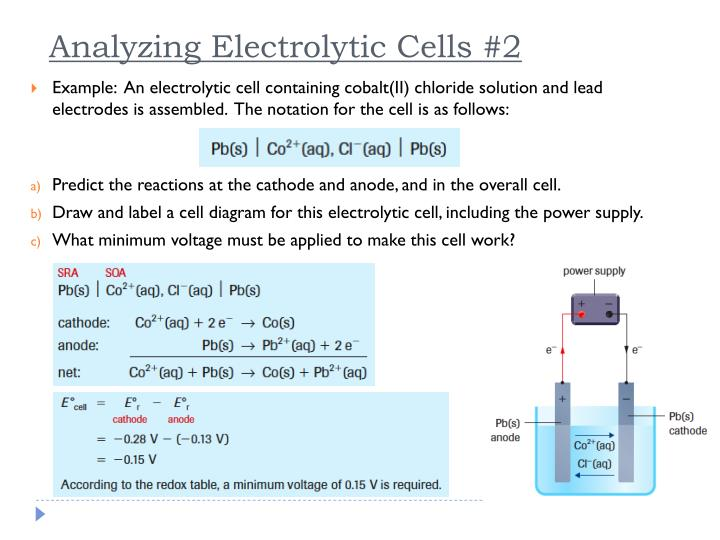 electrochemical cell essay A battery is a combination of multi-electrochemical cells which convert chemical energy to electrical energy in various electrical and electronic components each battery cells are made up of three parts namely, the two electrodes (positive and negative electrode) and a separator which contains an.