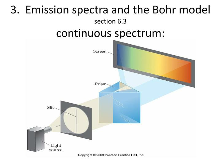 3.  Emission spectra and the Bohr model