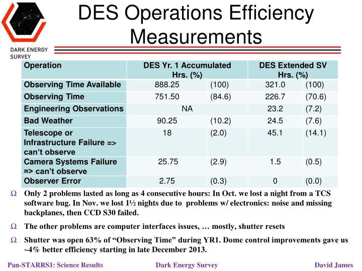 DES Operations Efficiency
