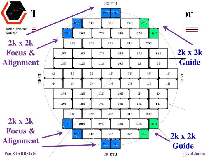 The Dark Energy Camera: Detector