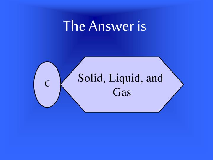 Solid, Liquid, and