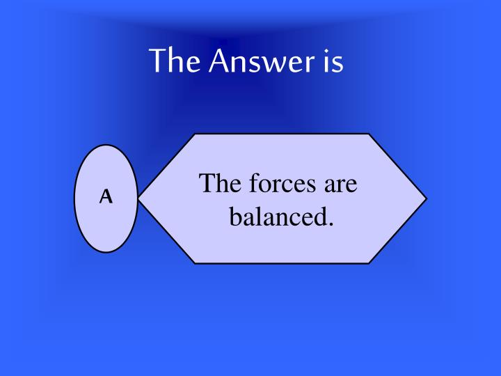 The forces are