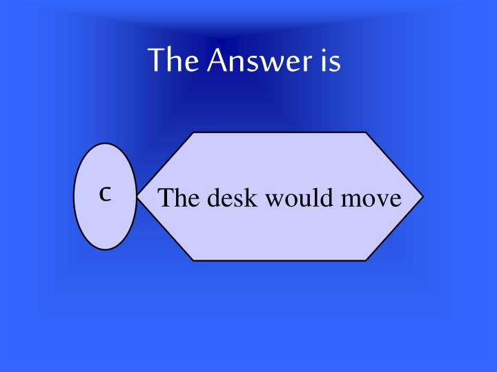 The desk would move