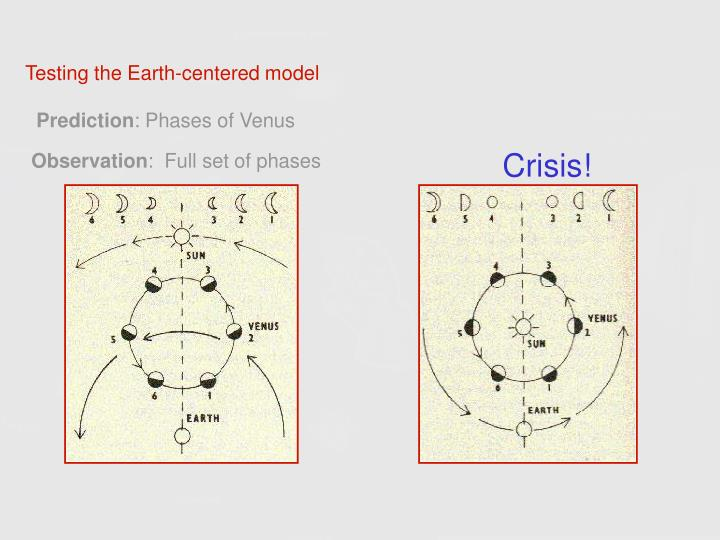 Testing the Earth-centered model