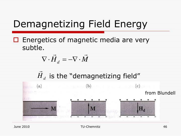 Demagnetizing Field Energy