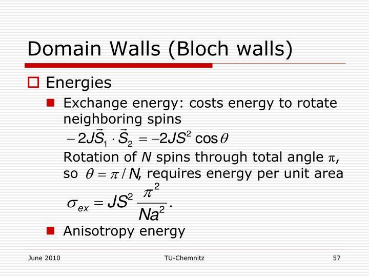 Domain Walls (Bloch walls)