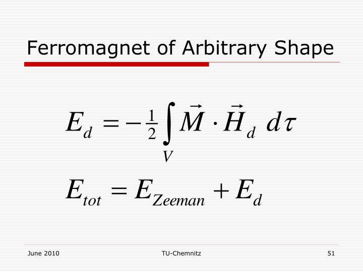 Ferromagnet of Arbitrary Shape